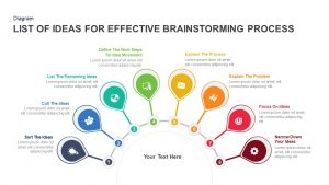 List Of Ideas For Effective Brainstorming Process - PowerPoint Template and Keynote Slide