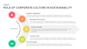 Role Of Corporate Culture in Sustainability Template for PowerPoint and Keynote