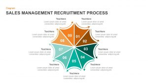Sales Management & Recruitment PowerPoint and Keynote Slides