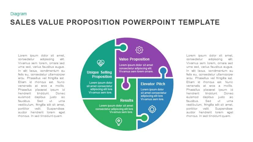 Sales value proposition powerpoint template and keynote slides
