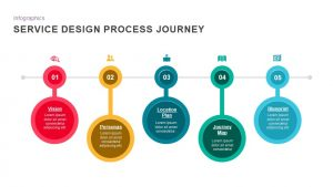 Service Design Process Journey PowerPoint Template & Keynote Presentation