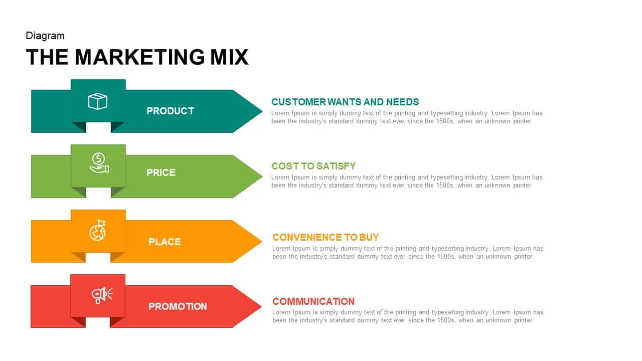 4 P's of Marketing Mix PowerPoint Template and Keynote