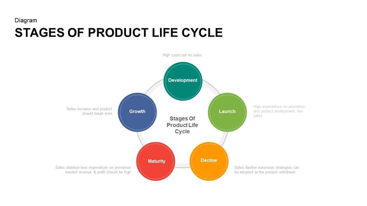 Marketing mix strategy powerpoint