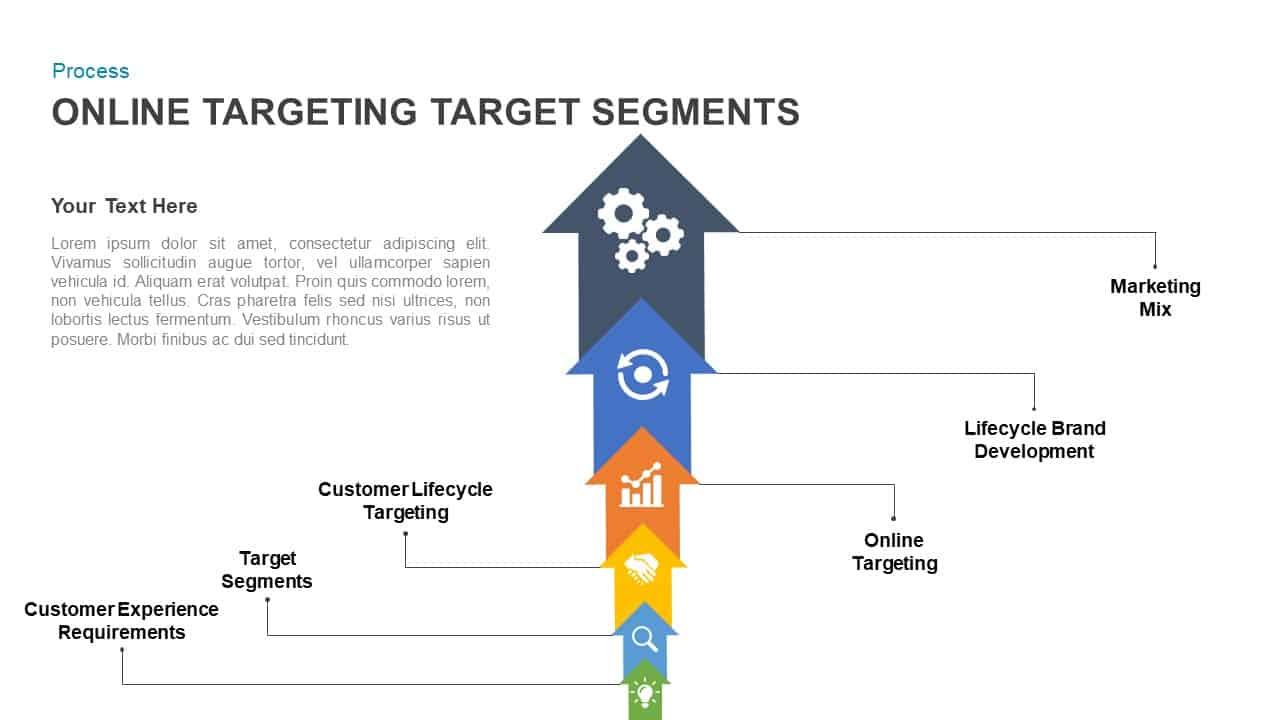 Online targeting target segments powerpoint template and keynote slide