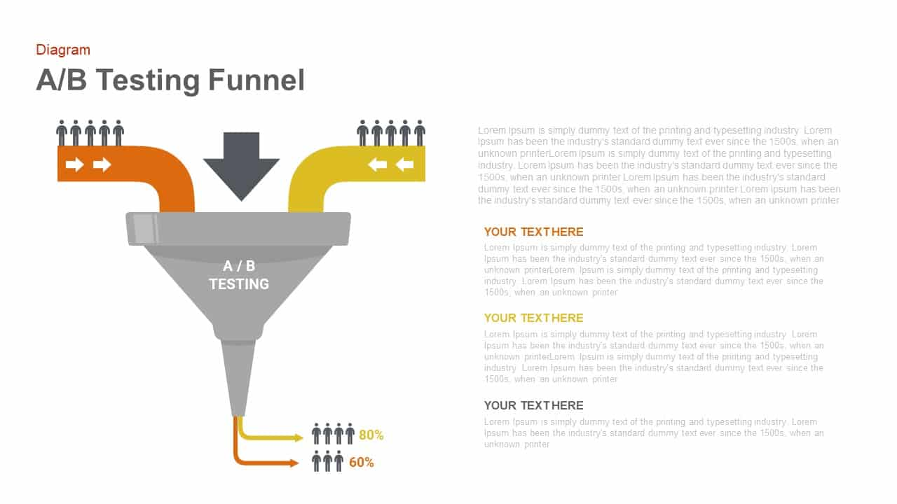 A/b testing funnel powerpoint template and keynote
