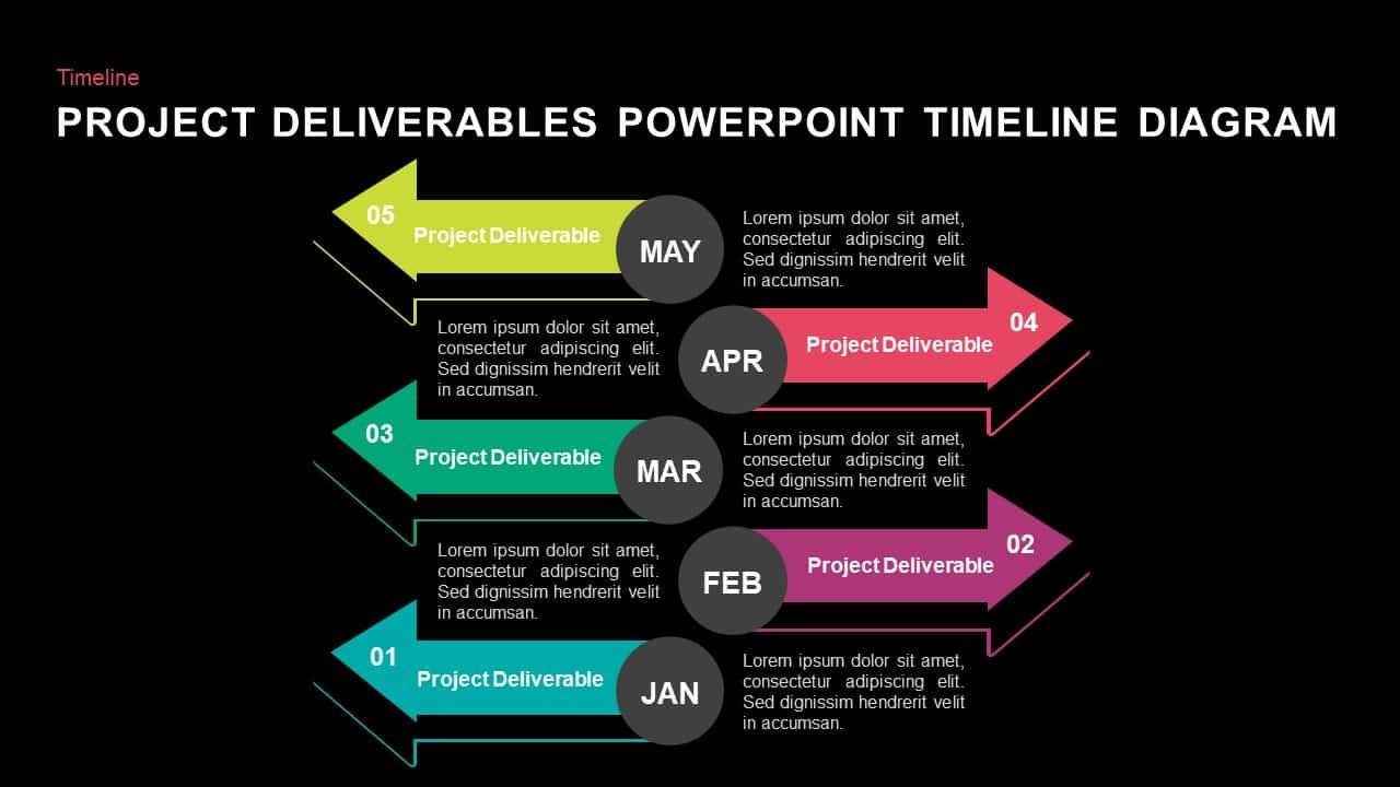 Project Deliverables Timeline PowerPoint Template    Diagram