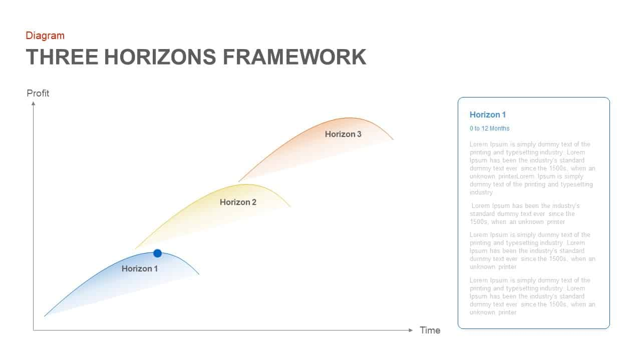 three-horizons-framework-powerpoint-template-and-keynote-slide
