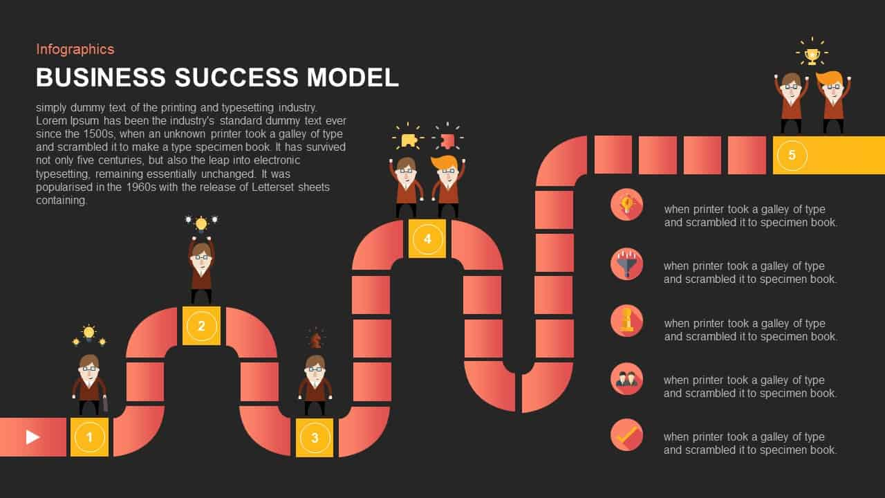 Business Success Model PowerPoint Template and Keynote