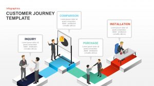 Customer Journey PowerPoint Template and Keynote Slide