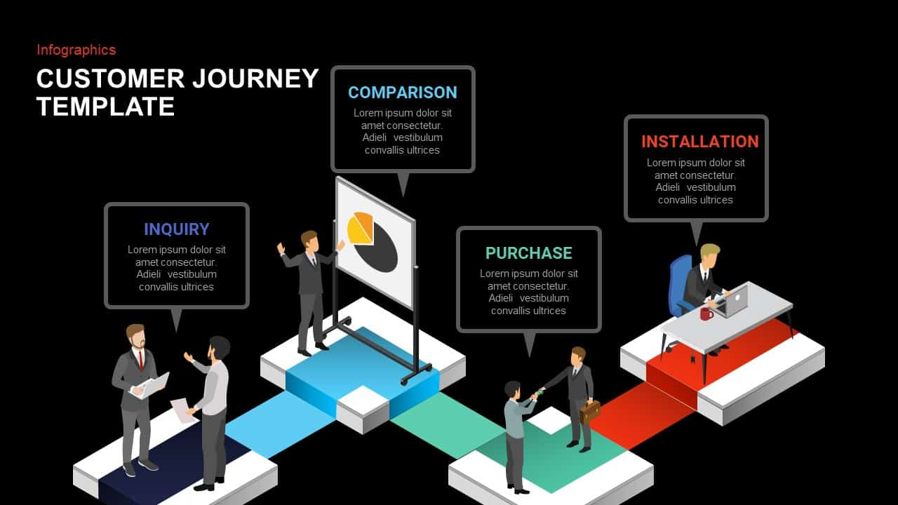 Customer Journey Template for PowerPoint and Keynote