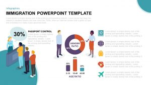 Immigration PowerPoint Template and Keynote Slide