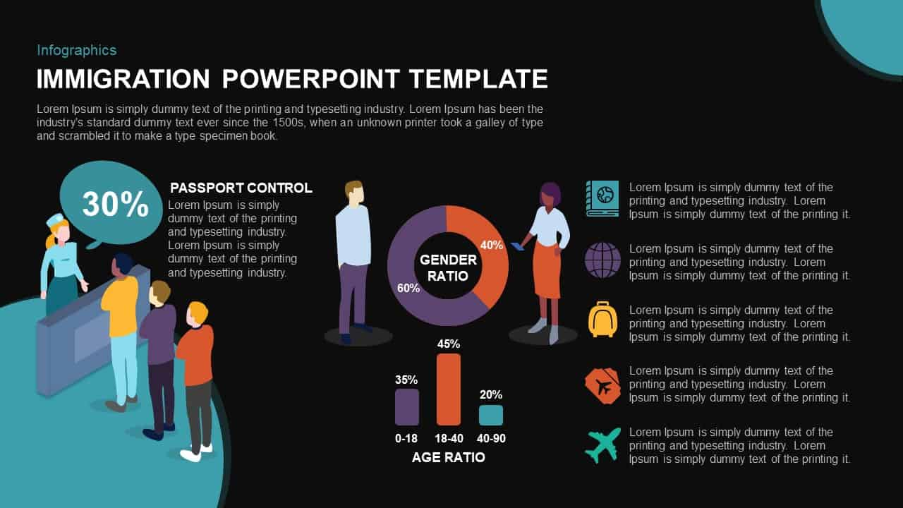 Immigration Template for PowerPoint and Keynote