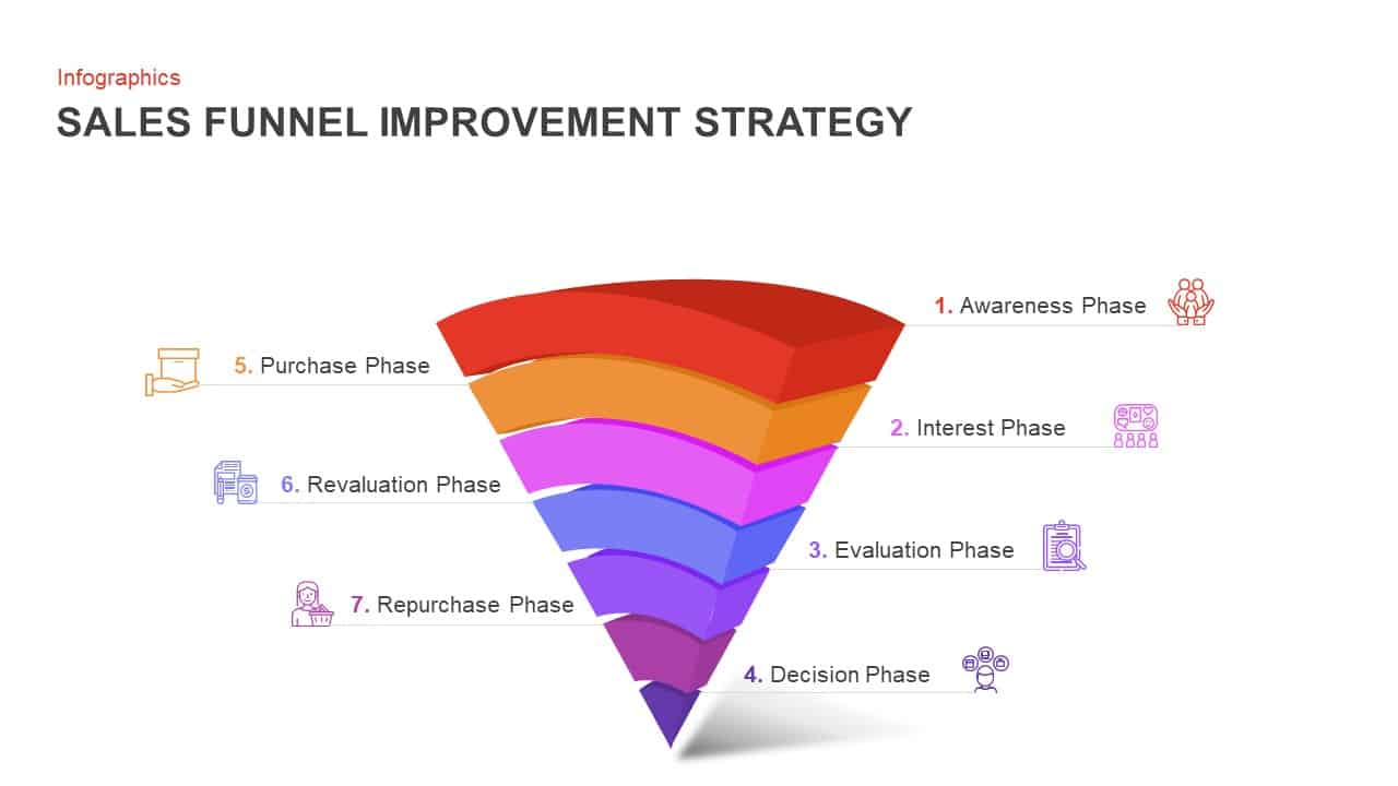 Sales Funnel Improvement Strategy PowerPoint Template and Keynote