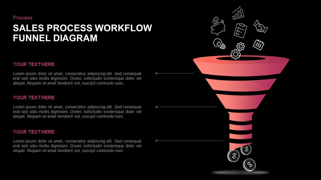 sales process workflow funnel diagram template for PowerPoint