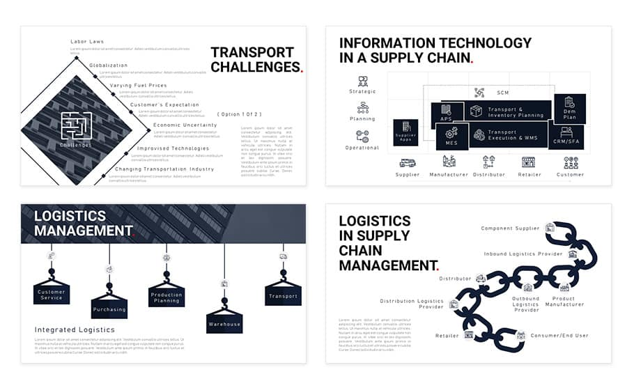 Supply chain management powerpoint template