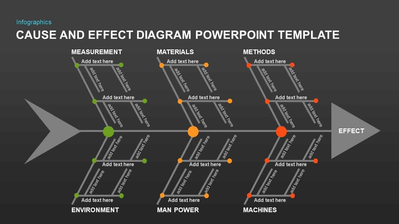 Cause and Effect Diagram PowerPoint Template and Keynote