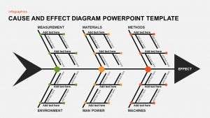 Cause and Effect Diagram Template for PowerPoint and Keynote Slide