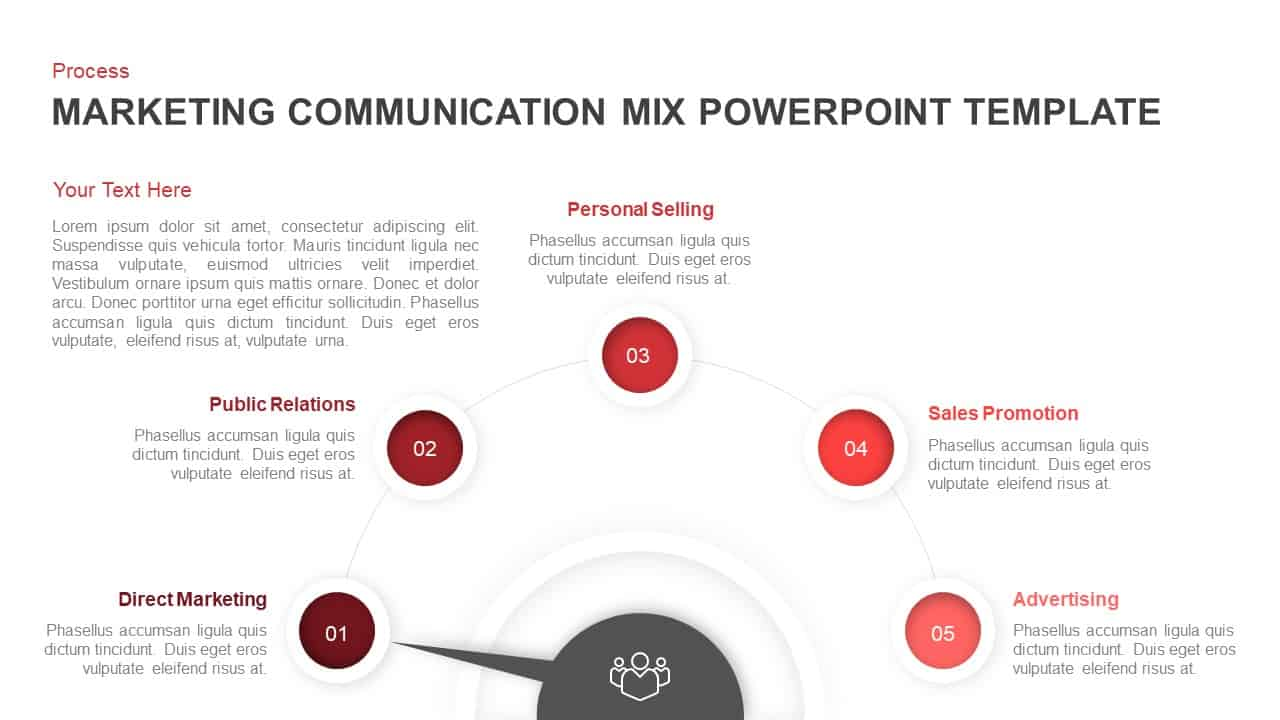 marketing communication mix PowerPoint template and keynote