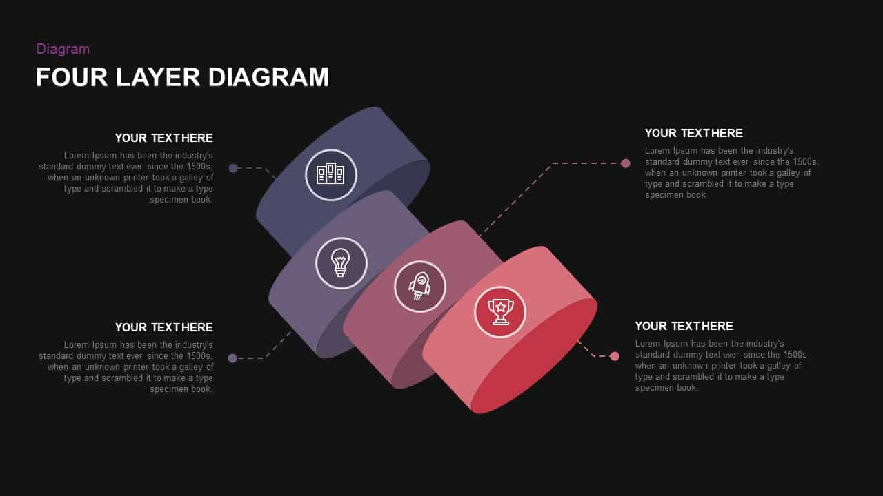 4 layer ring diagram template for PowerPoint and keynote