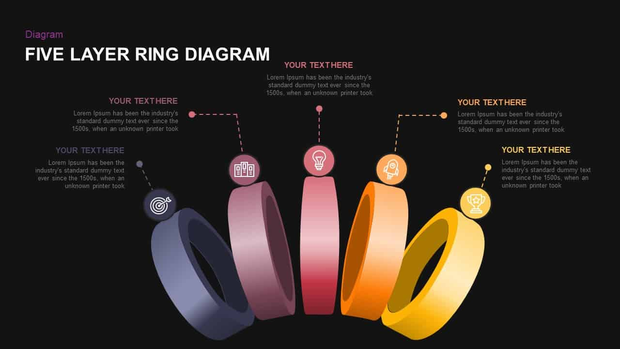 5 layer ring diagram template for PowerPoint and keynote