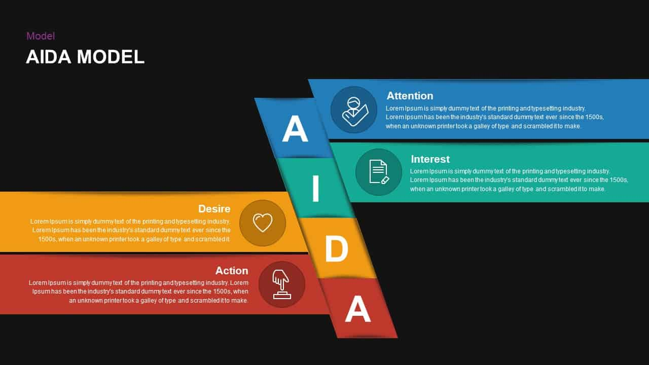 AIDA Model Template for PowerPoint and Keynote