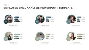 Employee Skills Analysis Template for PowerPoint and Keynote