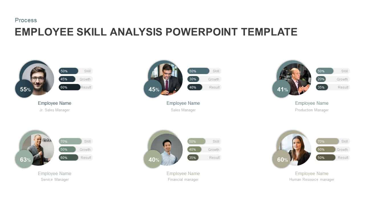Employee skills analysis PowerPoint template and Keynote