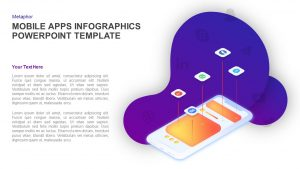 Mobile Application Infographics PowerPoint Presentation Template & Keynote Diagram