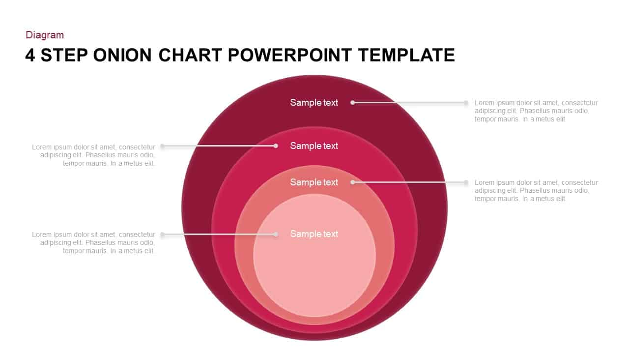 4 Steps Onion Diagram Template For Powerpoint Keynote Slidebazaar