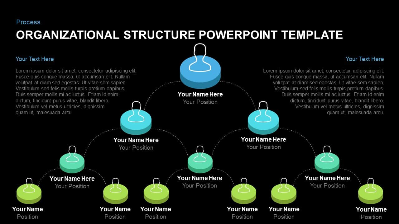 Organizational structure template for PowerPoint and Keynote