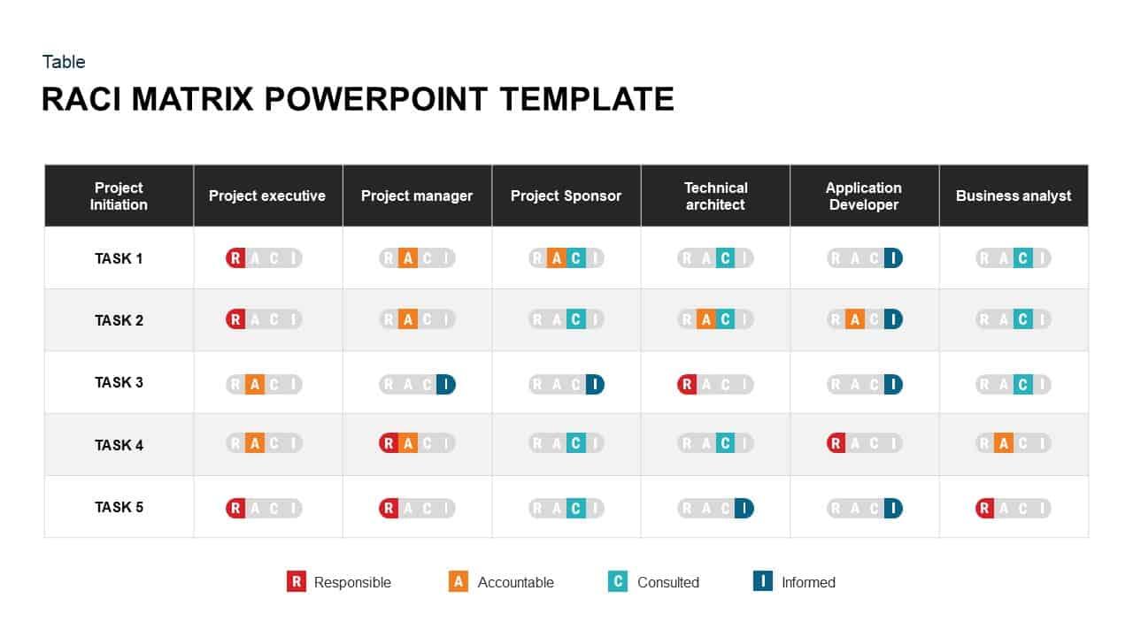 RACI matrix PowerPoint and keynote diagram
