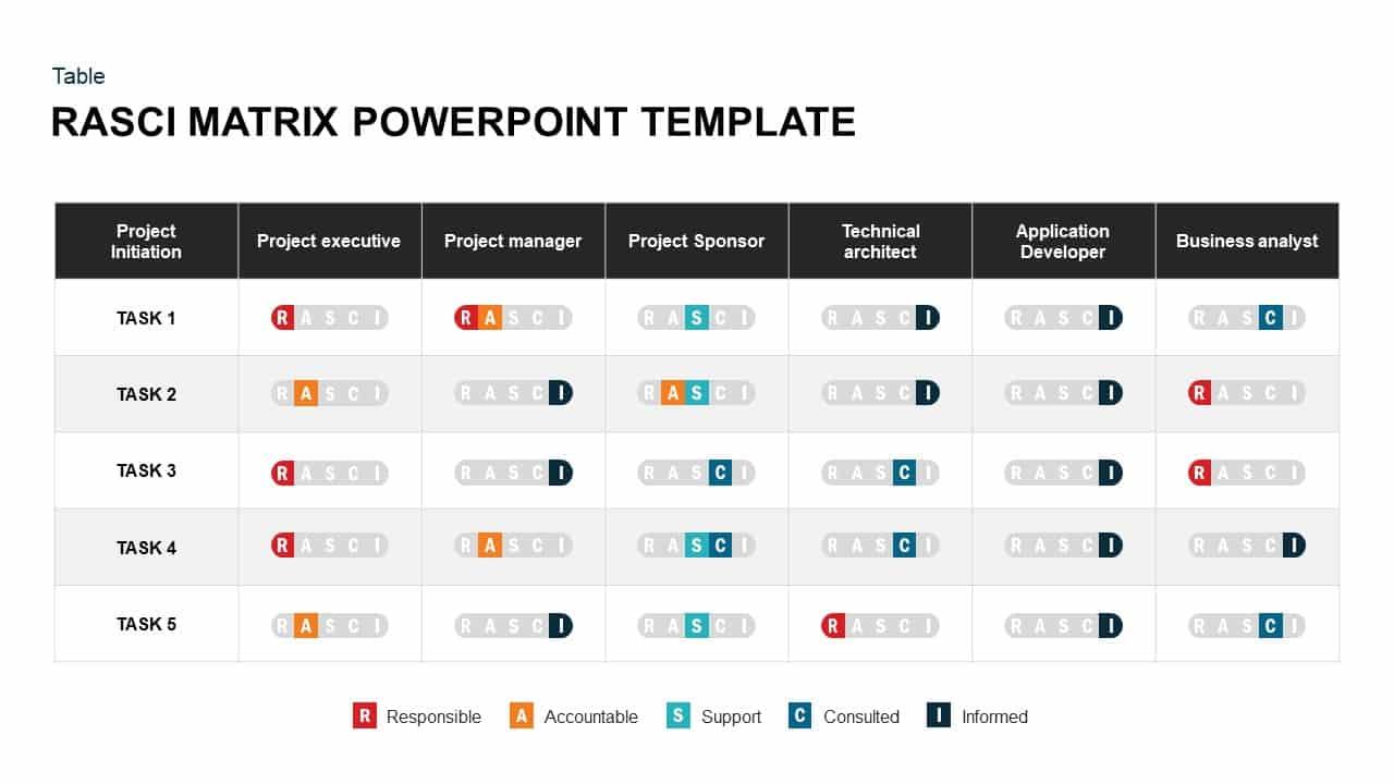 RASCI Matrix Model PowerPoint Template and Keynote