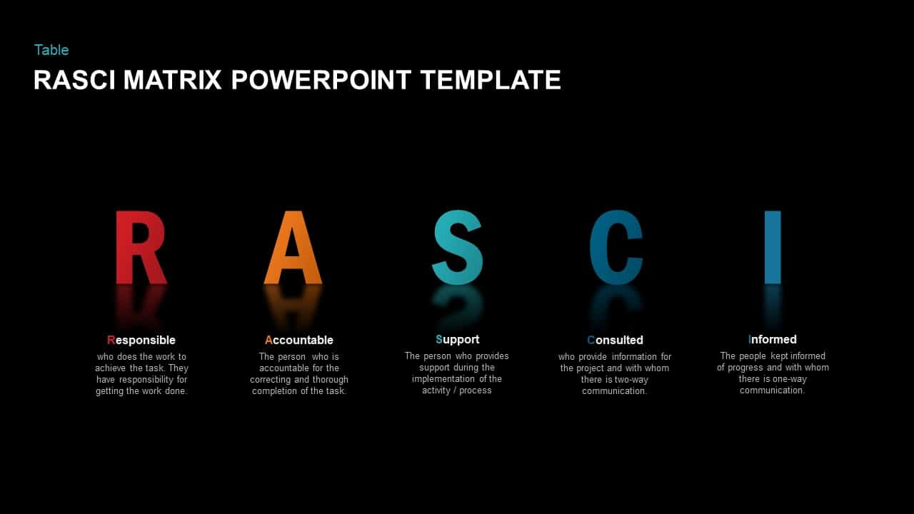 RASCI Matrix Template for PowerPoint and Keynote