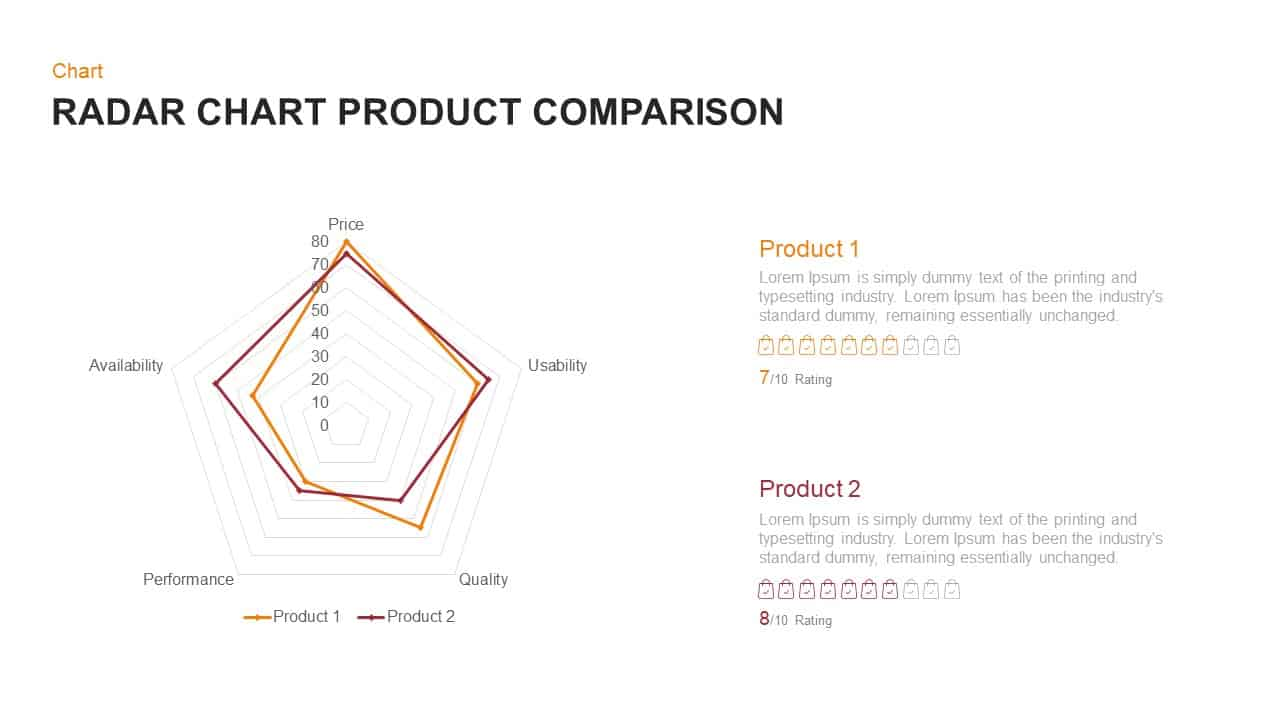 Radar chart PowerPoint template for product comparison