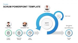 SCRUM PowerPoint Template and Keynote Diagram
