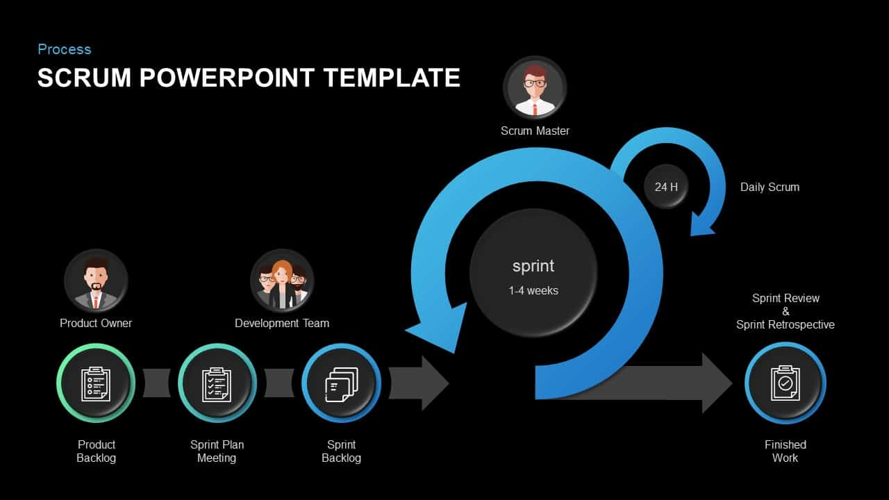 SCRUM Template for PowerPoint