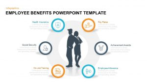 Employee Benefits Template for PowerPoint and Keynote