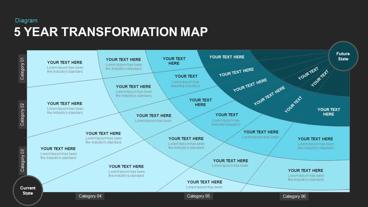 5 year transformation map powerpoint template