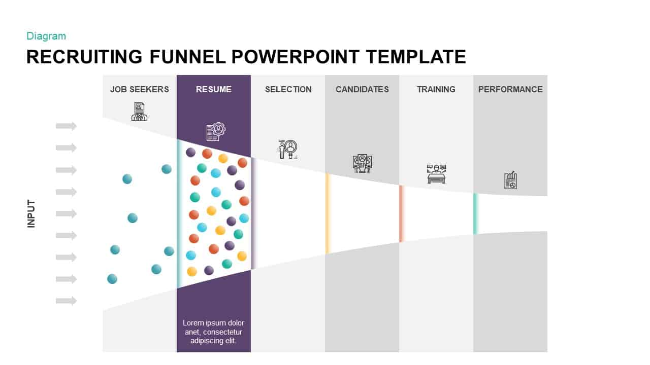 Animated Recruiting Funnel PowerPoint Template