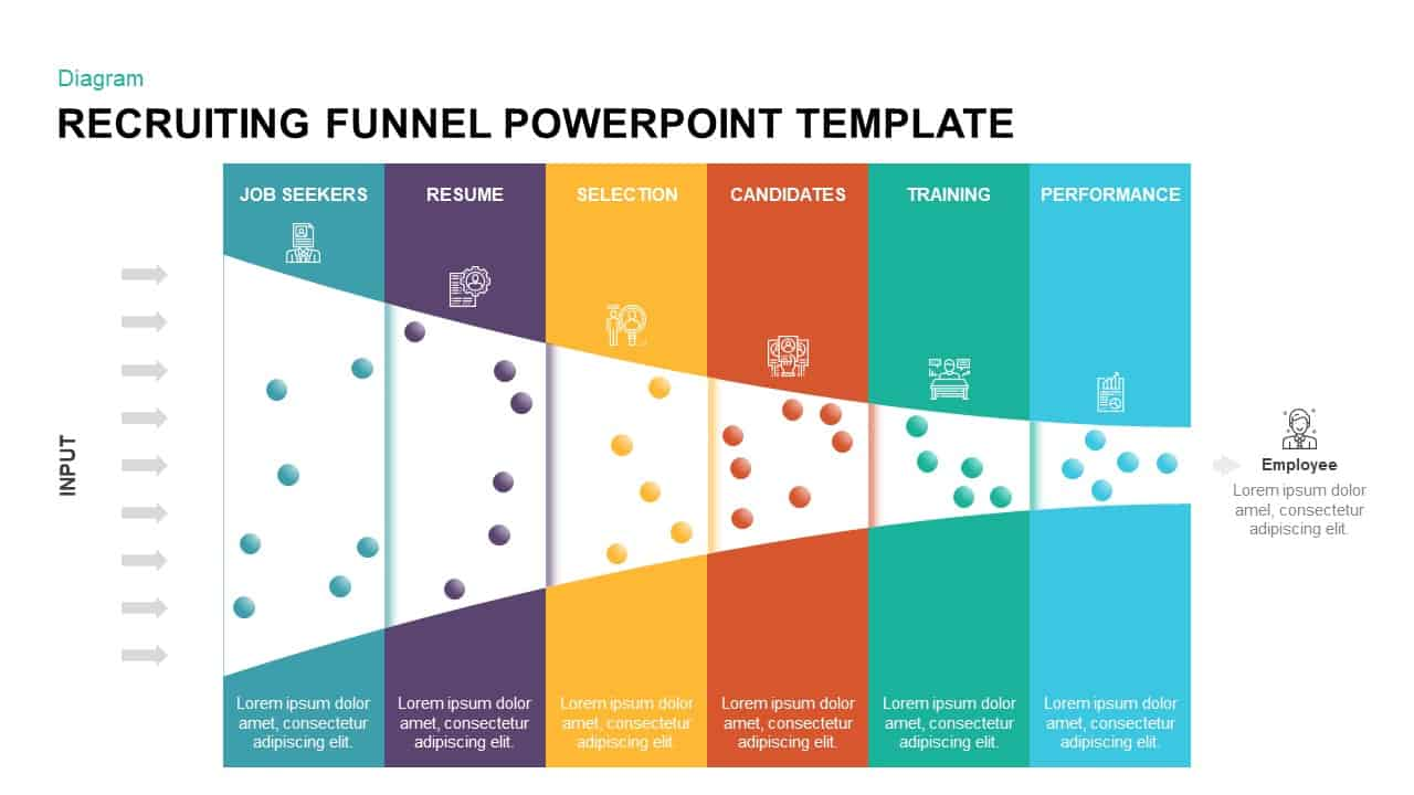 Animated Recruiting Funnel Template for PowerPoint