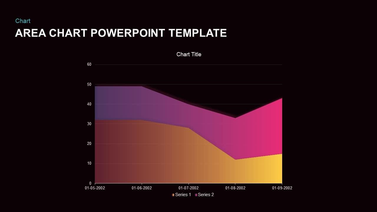 Area chart PowerPoint template