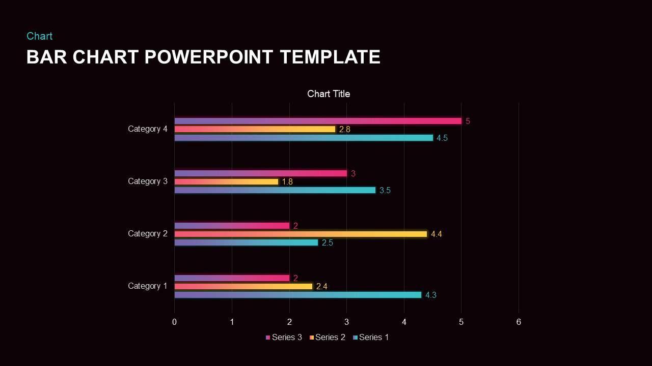 Bar chart PowerPoint template