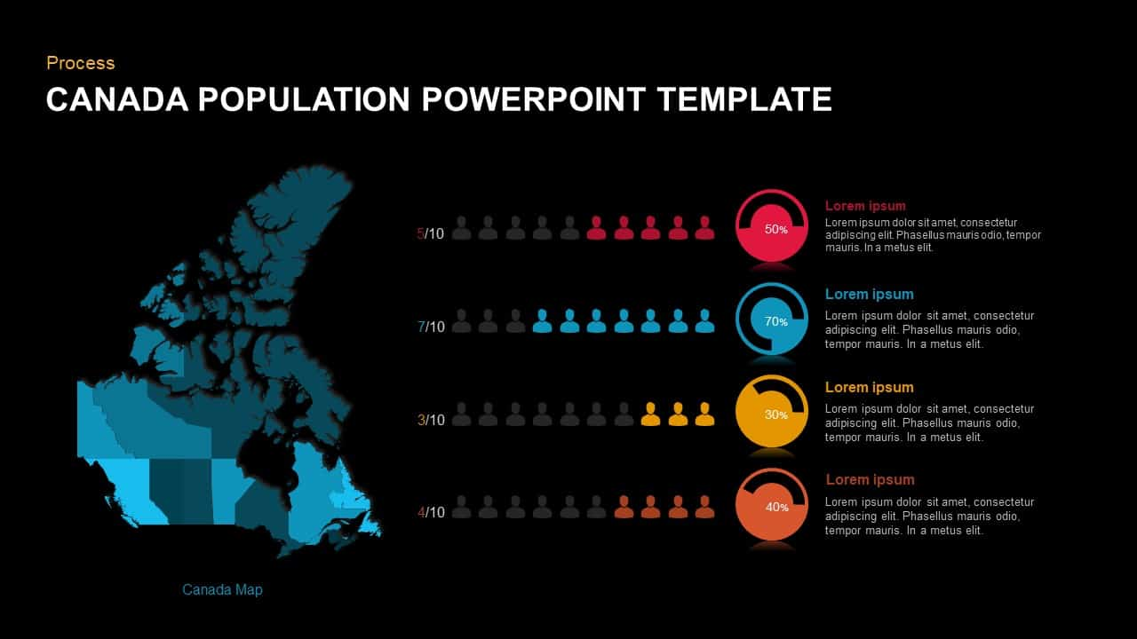 Canada map population template for PowerPoint