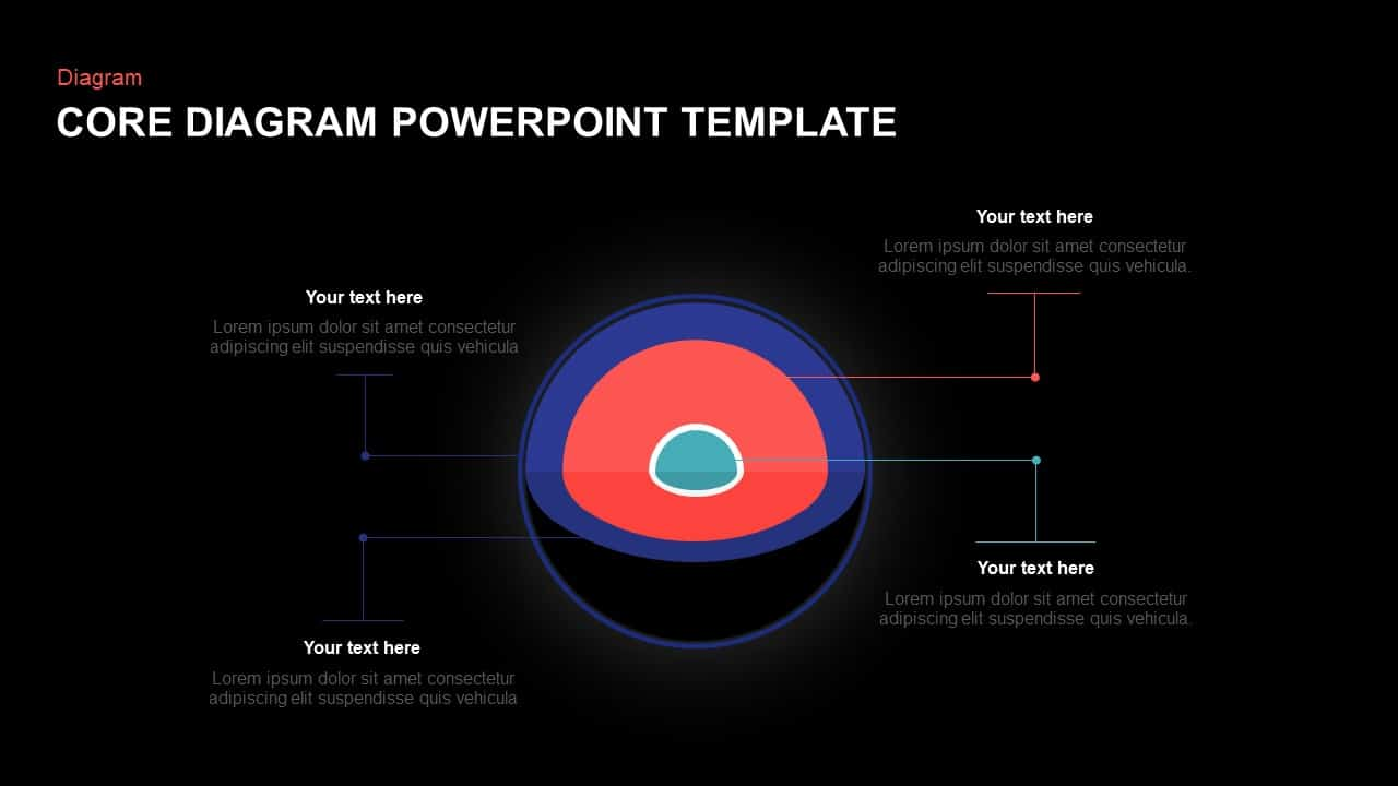Earth Core Diagram Template for PowerPoint
