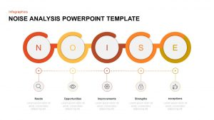 NOISE Analysis PowerPoint Template & Keynote Diagram