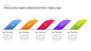 Process Implementation Timeline Template for PowerPoint & Keynote