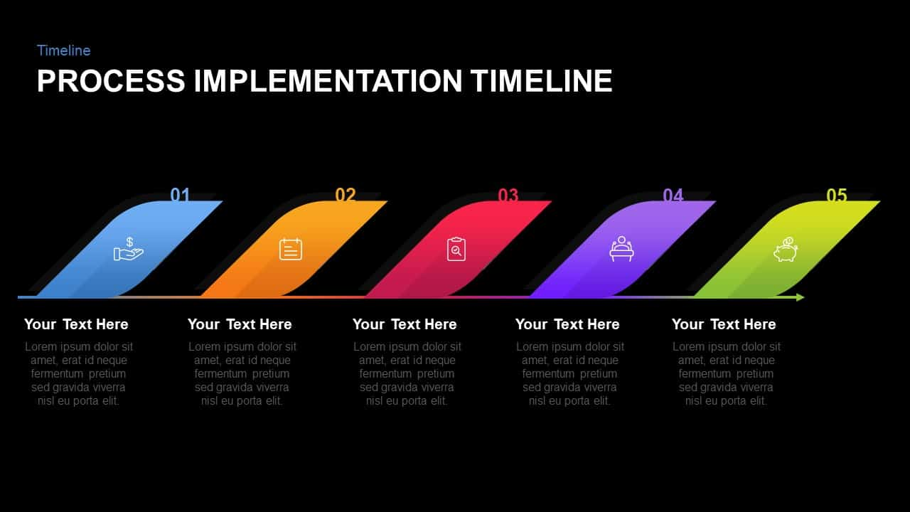 Process Implementation Timeline Template for PowerPoint