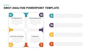 SWOT Analysis Template for PowerPoint & Keynote