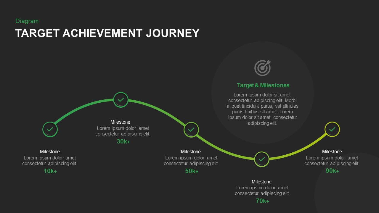 target achievement journey template for PowerPoint