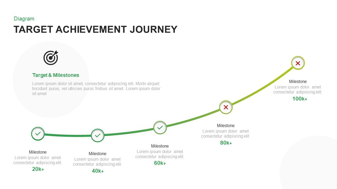 target achievement timeline PowerPoint template